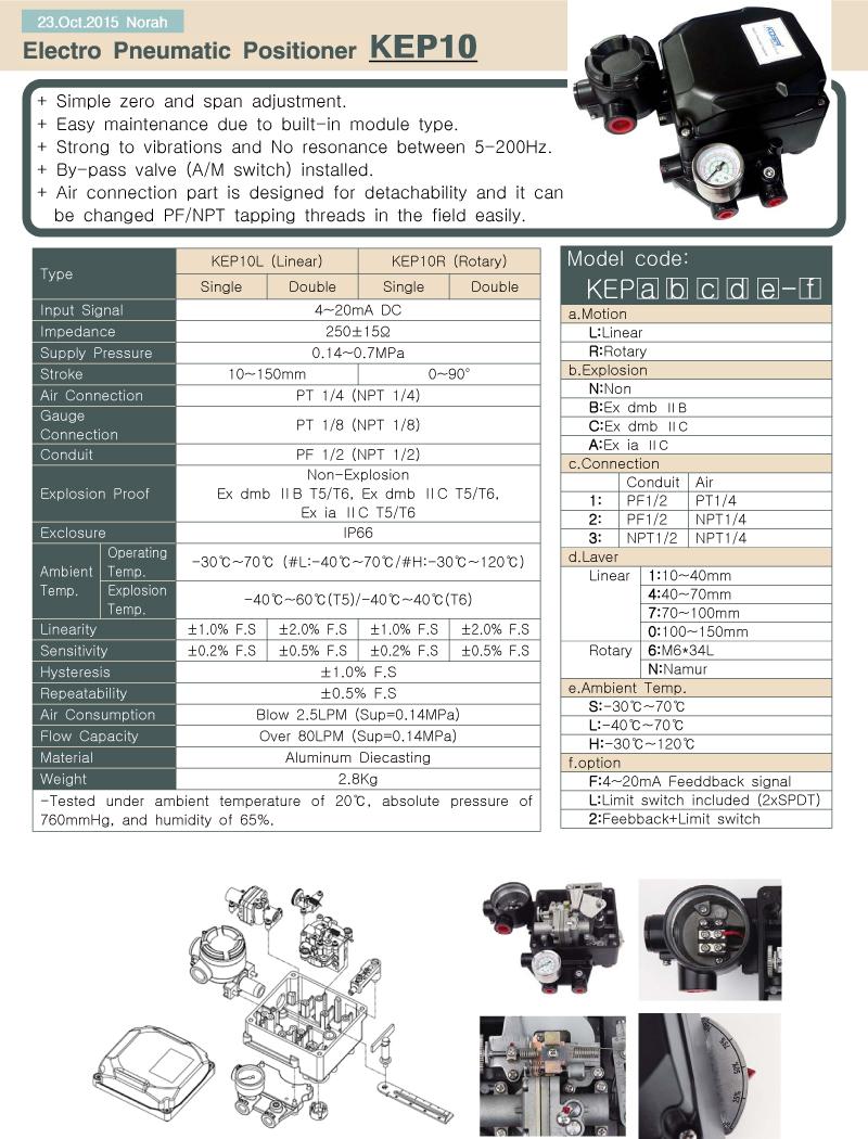 Kosaplus Positioner KEP10L/10R