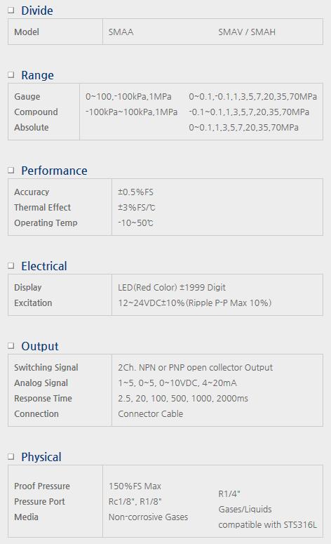 Sensor System Technology Digital Pressure Gauge for External Power SMA