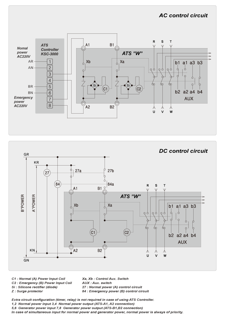 Kisung Electric Ats W Type Ks Series Komachine Control Wiring Diagram External Structure Dimension Bus Bar Ratings