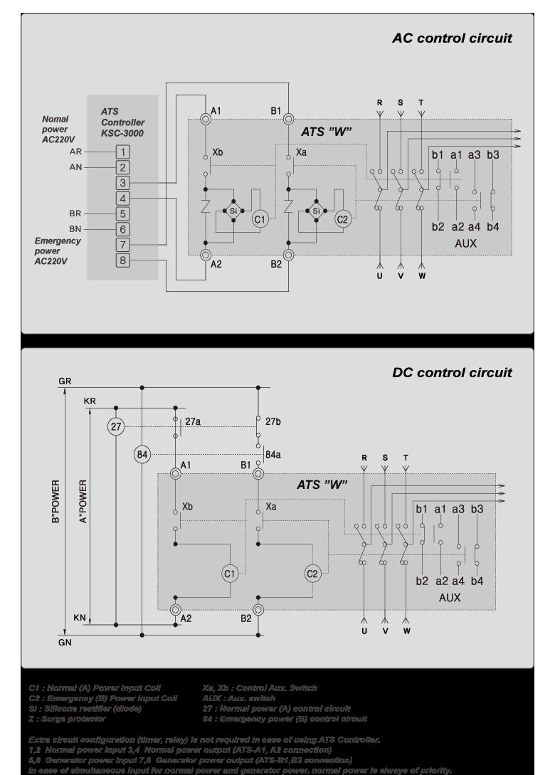 Kisung Electric Ats W Type Ks Series Komachine Control Wiring Diagram External Structure Dimension Bus Bar Ratings