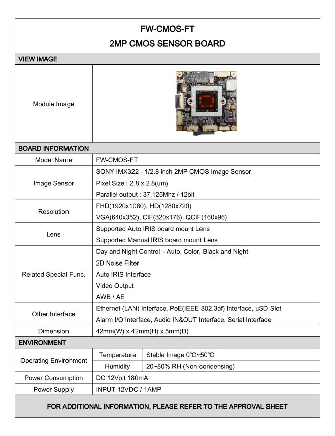 Seyeon Tech CMOS Sensor Board  6