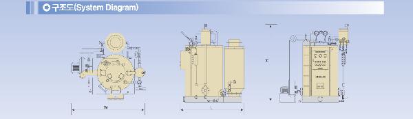 Samho Boiler Multi Tube Boiler SMS