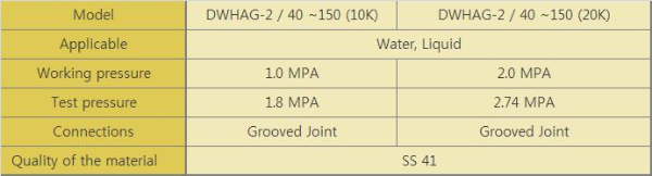 DooJin Water Hammer Arrester (groove type) DWHAG-2 / 40~150(10K,20K)