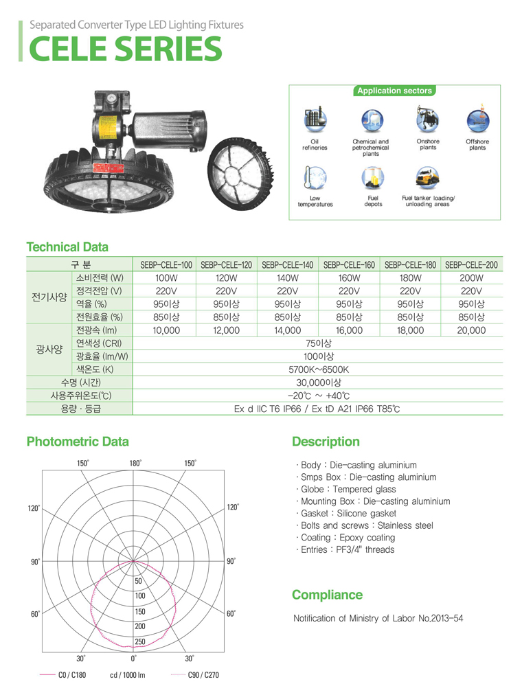 Samik Explosi Onproof Elxctric LED Explosion-Proof Lighting CELE Series