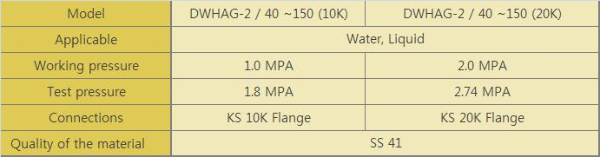 DooJin Water Hammer Arrester (Gas type) DWHAG / 40~150(10K,20K)