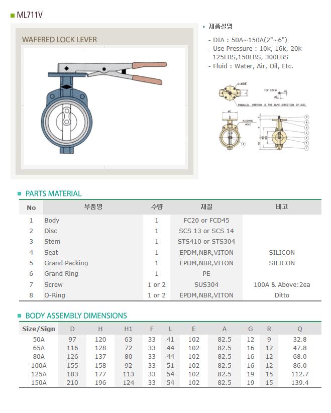 (주)대한버터플라이 Valves & Control Dvies ML711V