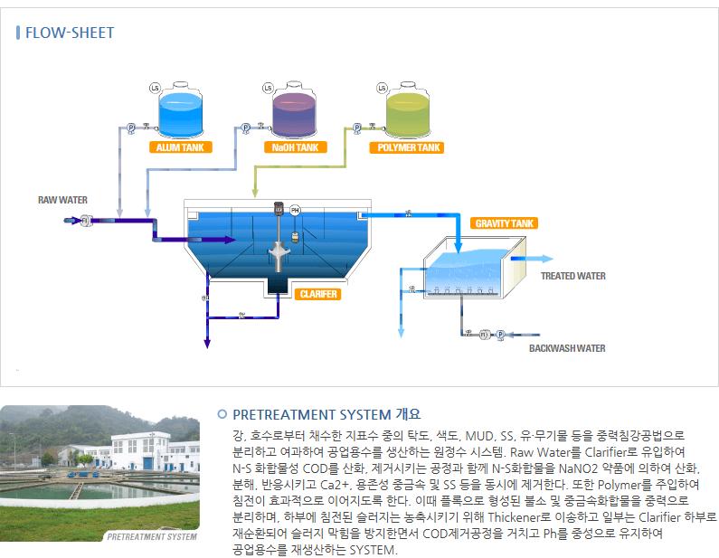 디에이치테크 Pretreatment System  2