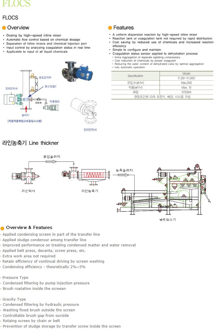 DONGIL CANVAS Line Mixers FL50~500