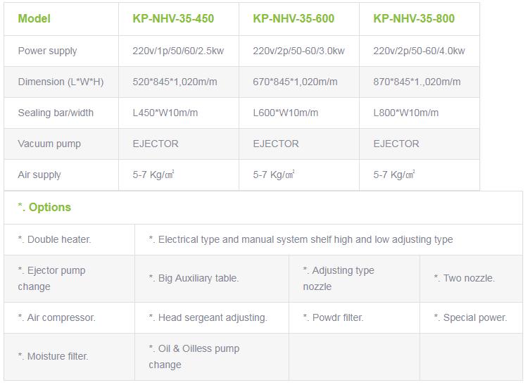 광림파워팩 노즐식 진공포장기계 (Stand type) KP-NHV-35-Series 2
