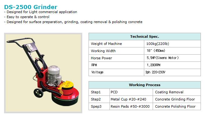 동신다이아몬드공업(주) Grinding Machine  2