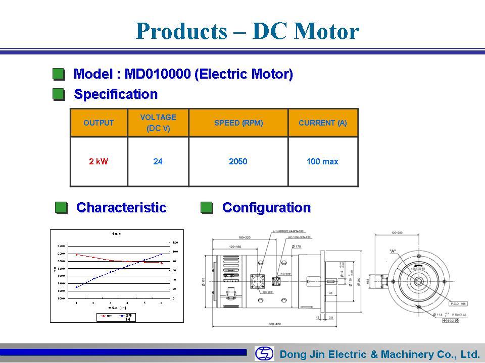 DongJin Electric&Machinery Electric Motor MD010000
