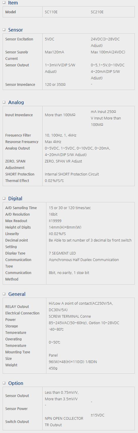 Sensor System Technology RS485 Communication type SC110E/210E