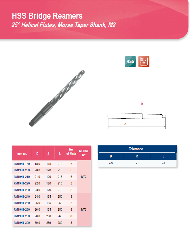 DYC Total Tools HSS Bridge Reamers RM19H1 Series