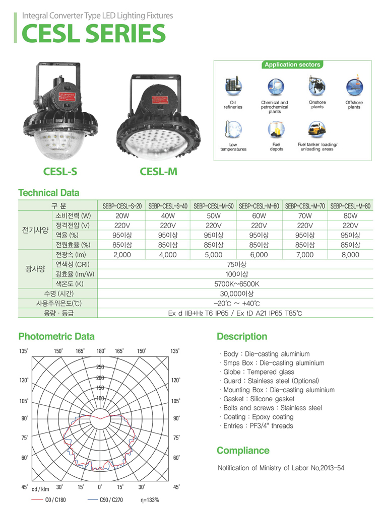 Samik Explosi Onproof Elxctric LED Explosion-Proof Lighting CESL Series