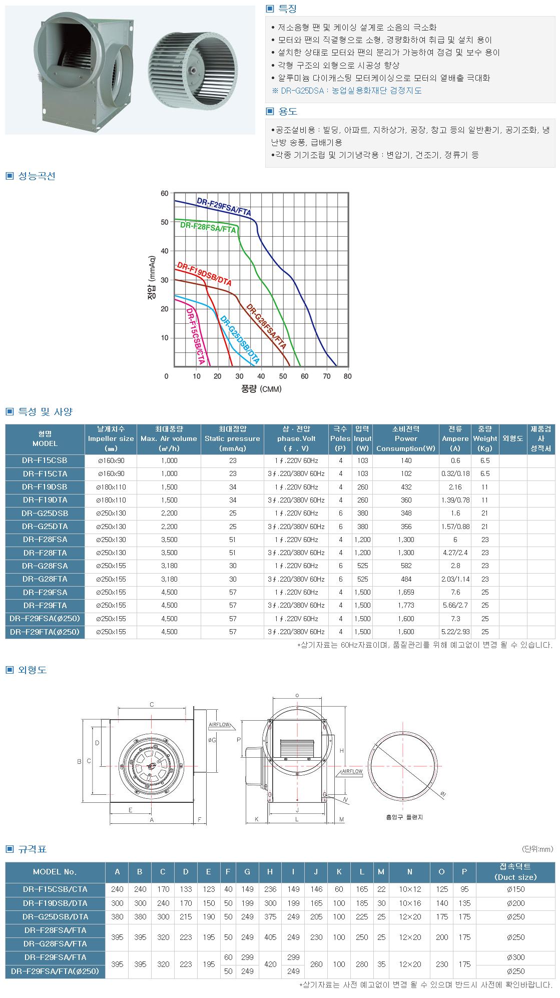 대륜산업 소형시로코팬①  1