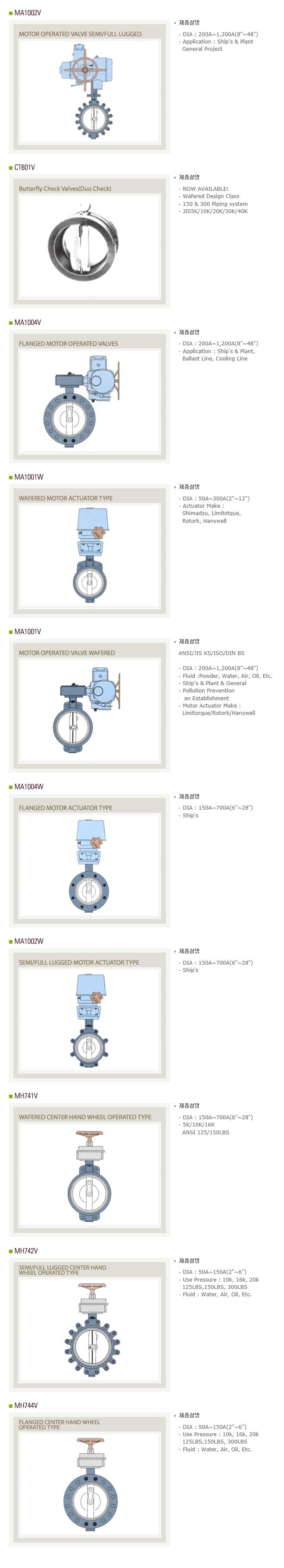 (주)대한버터플라이 Valves for Actuator System1
