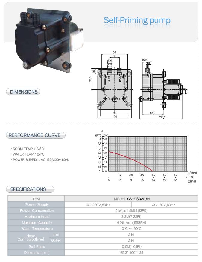 CSE Self-priming Pump CS-0302G/H