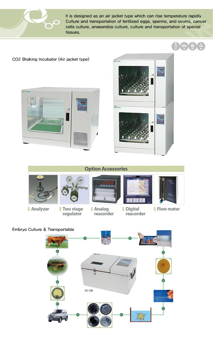 Dasol Scientific CO2 Shaking Incubator