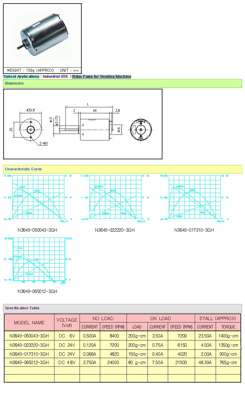 KOREA I.G Motor  N3649 Series B