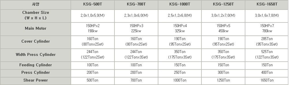 KS베일러(주) 제강용 킬로틴 KSG-T-Series