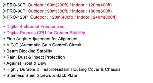Sensor Pro Twin Beam PRO-60P/90P/120P 1