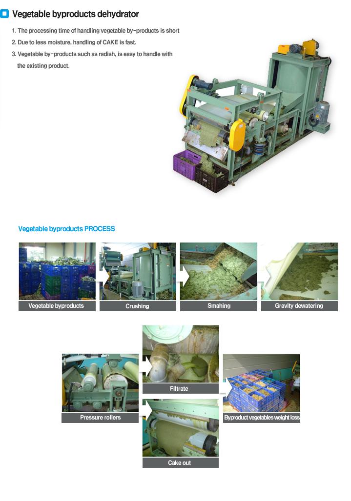 Jungdo Environment-related Machinery