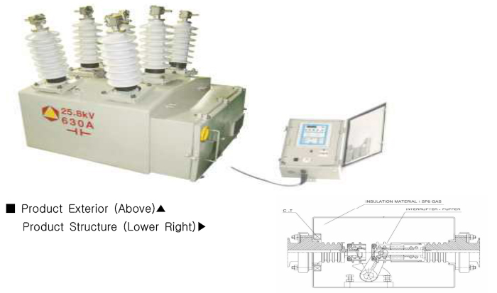 DONGNAM 25.8kV Recloser for Distribution Automation DN-GRE