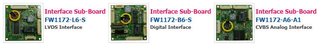 Seyeon Tech I/O Interface Board