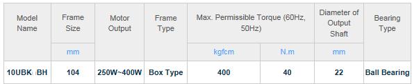 DKM Motors Ultra Powerful type Gearbox