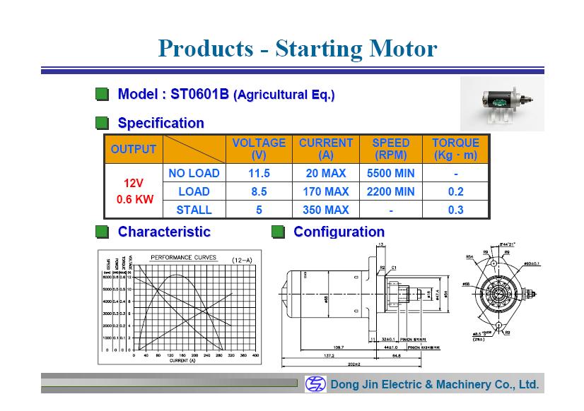 DongJin Electric&Machinery 0.6KW Starter ST0601B