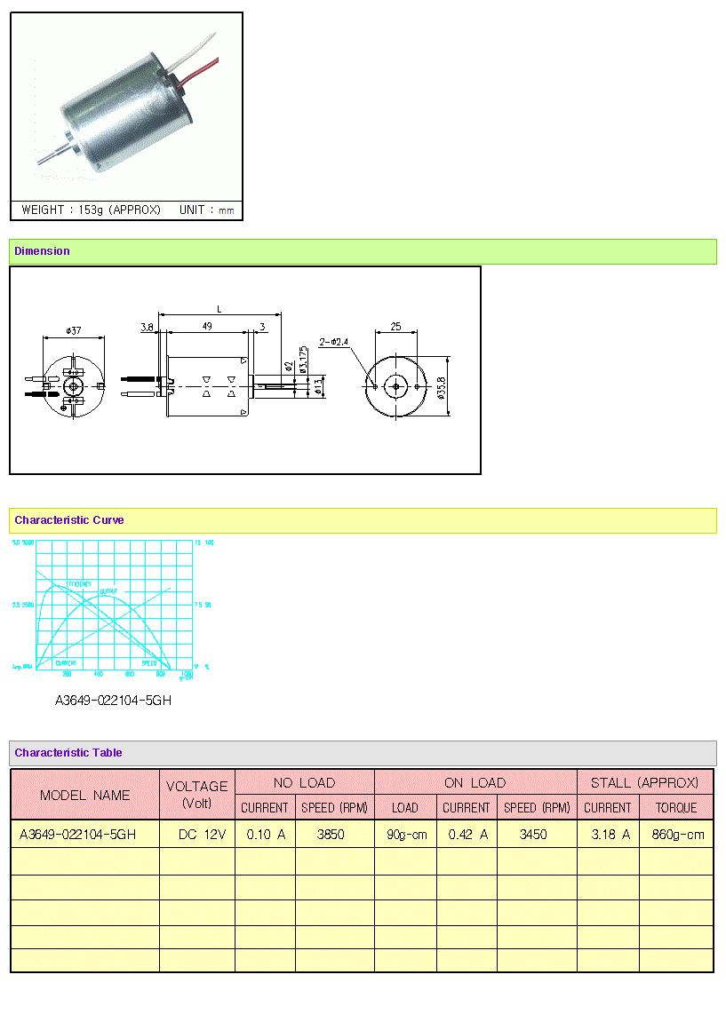 KOREA I.G Motor  A3649 Series