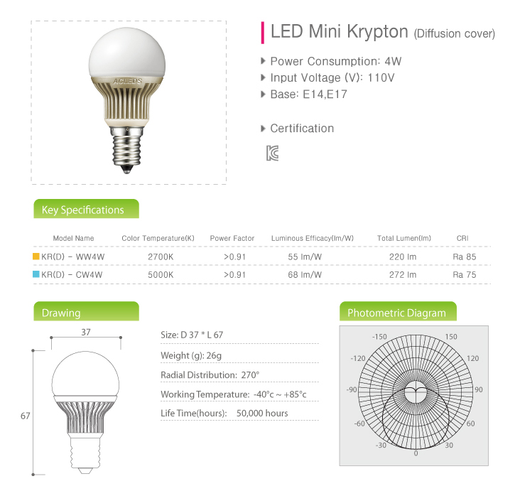Kwangsung Electric Industry LED Mini Krypton (Diffusion Cover)