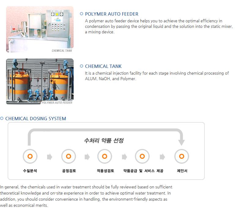 D.H Tech Chemical Dosing System  2