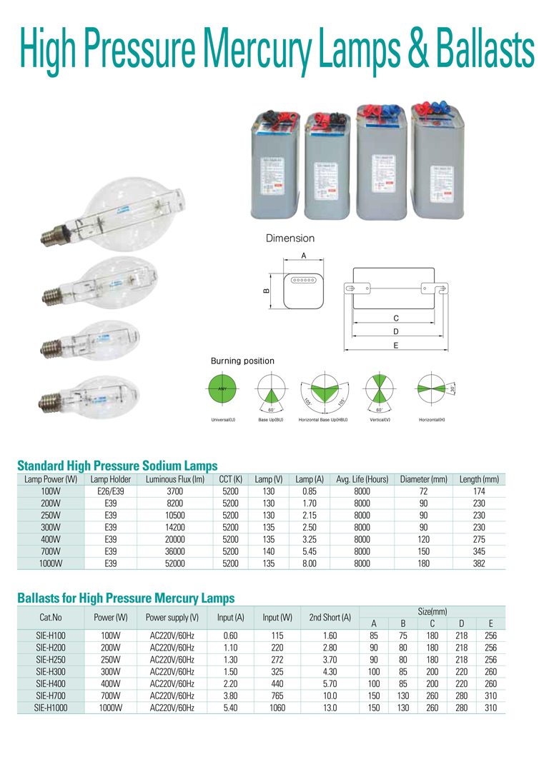 Samik Explosi Onproof Elxctric High Pressure Mercury Lamps & Ballasts SIE-H Series