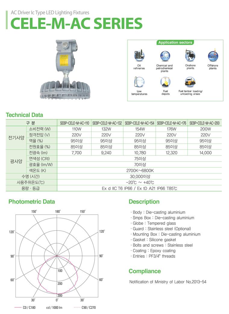 Samik Explosi Onproof Elxctric LED Explosion-Proof Lighting CELE-M-AC Series