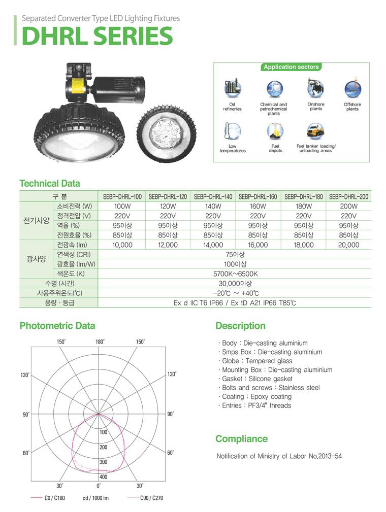 Samik Explosi Onproof Elxctric LED Explosion-Proof Lighting DHRL Series