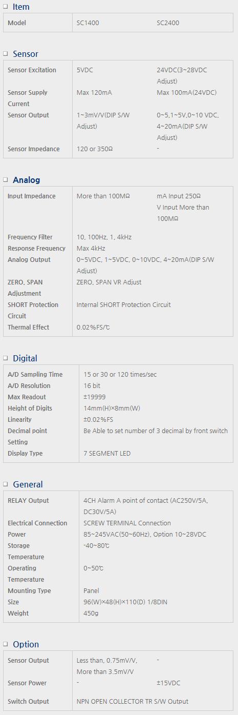 Sensor System Technology 4CH Alarm Output Type SC1400/2400
