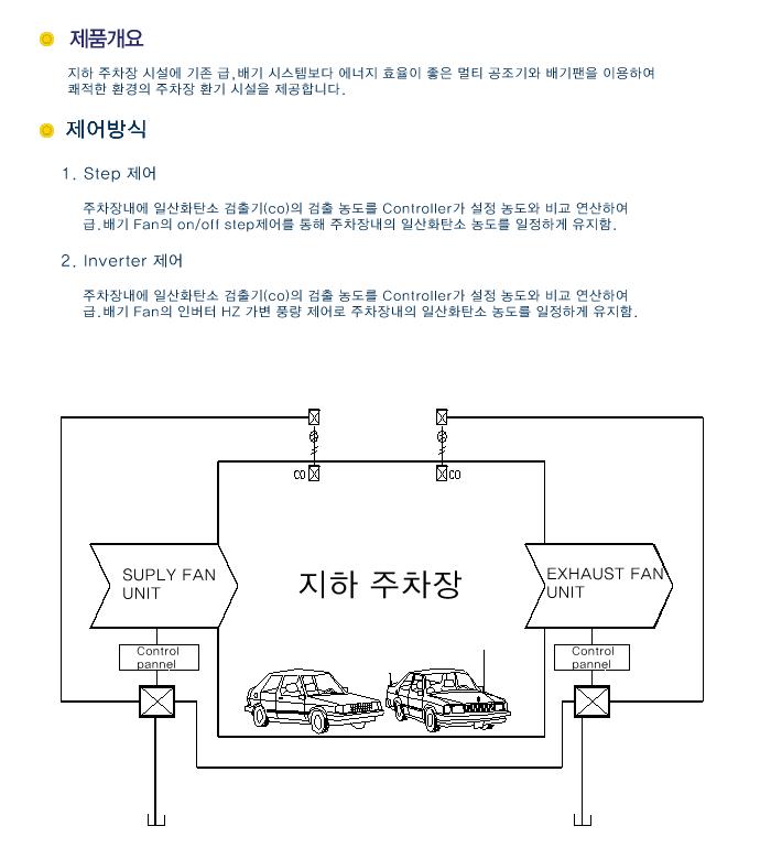 삼화에이스 지하주차장 Fan