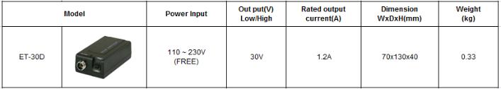 Sehan Electools DC Electric Screwdrivers mini EF Series 2