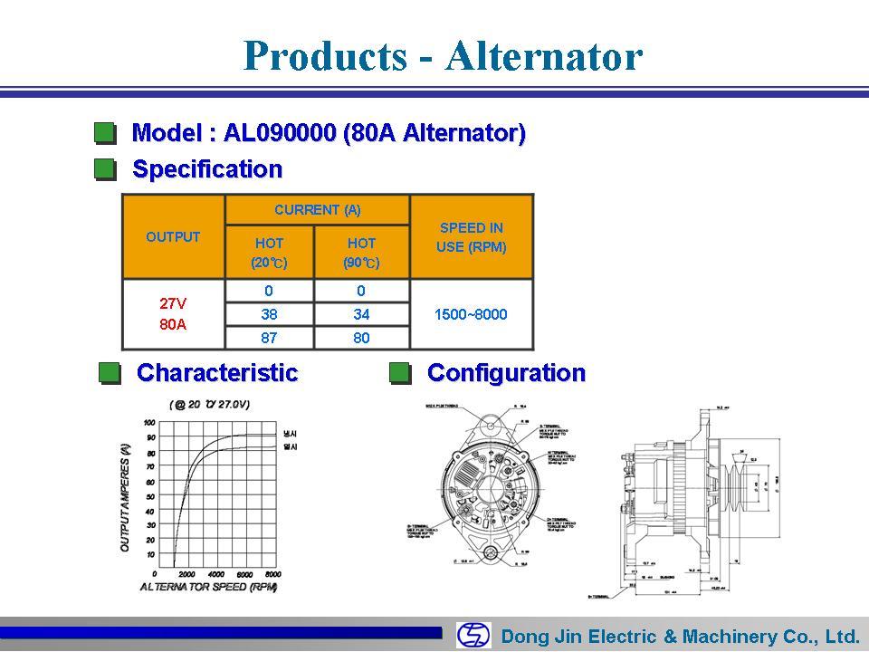 DongJin Electric&Machinery  AL090000/180000
