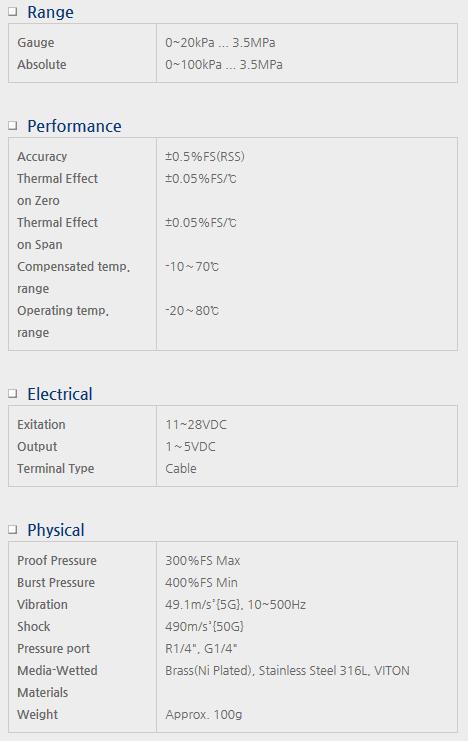 Sensor System Technology Pressure Transmitters for General Model PSB