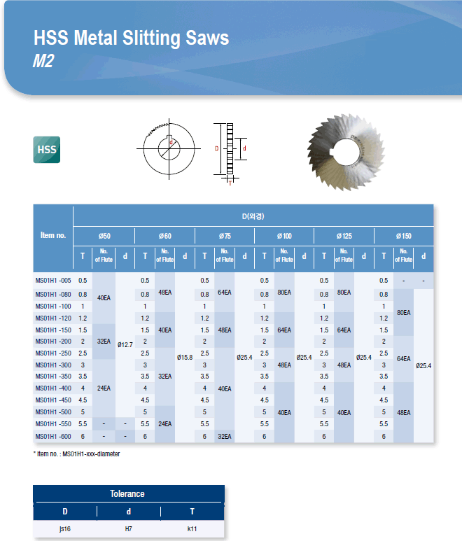 DYC Total Tools HSS Metal Slitting Saws M2 MS01H1 Series