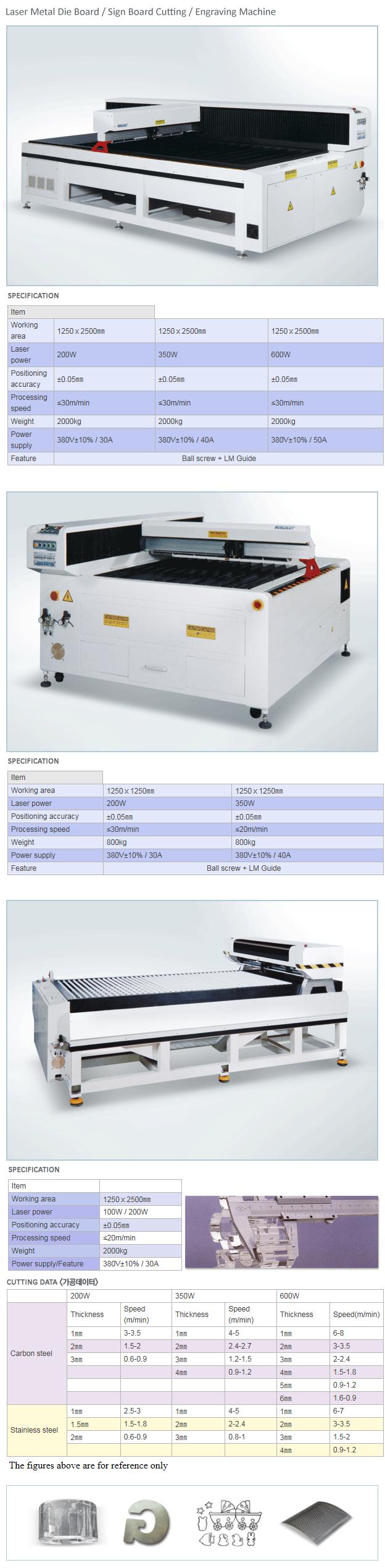 Korea Laser Tech Laser Metal Die Board / Sign Board Cutting / Engraving Machine