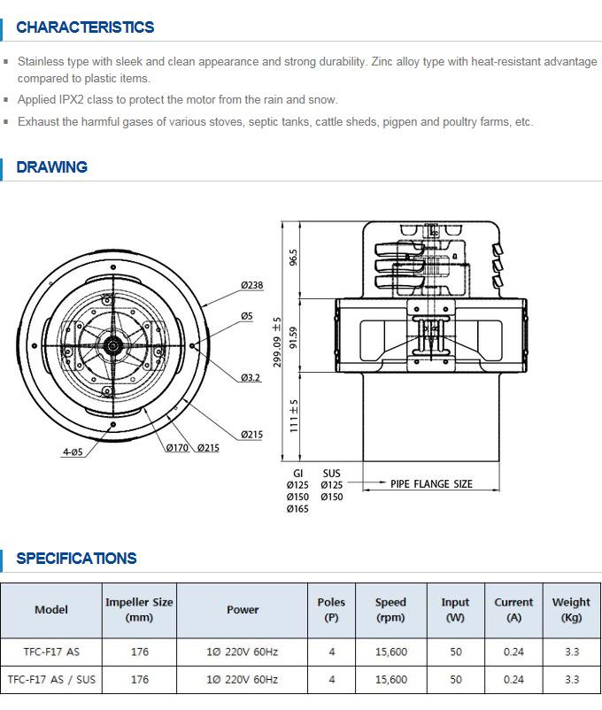 FANZIC Extractor TFC-F17 Series