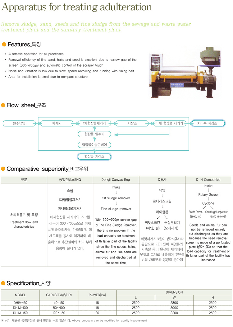DONGIL CANVAS Apparatus for treating adulteration DHIM-Series