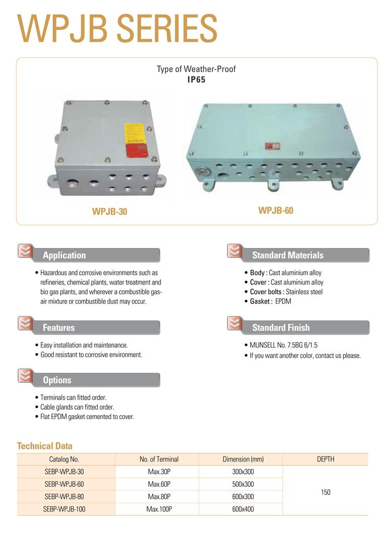 Samik Explosi Onproof Elxctric  WPJB Series