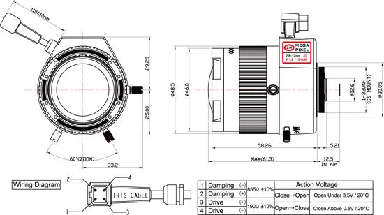 Camlux Lens BW2M2812CS