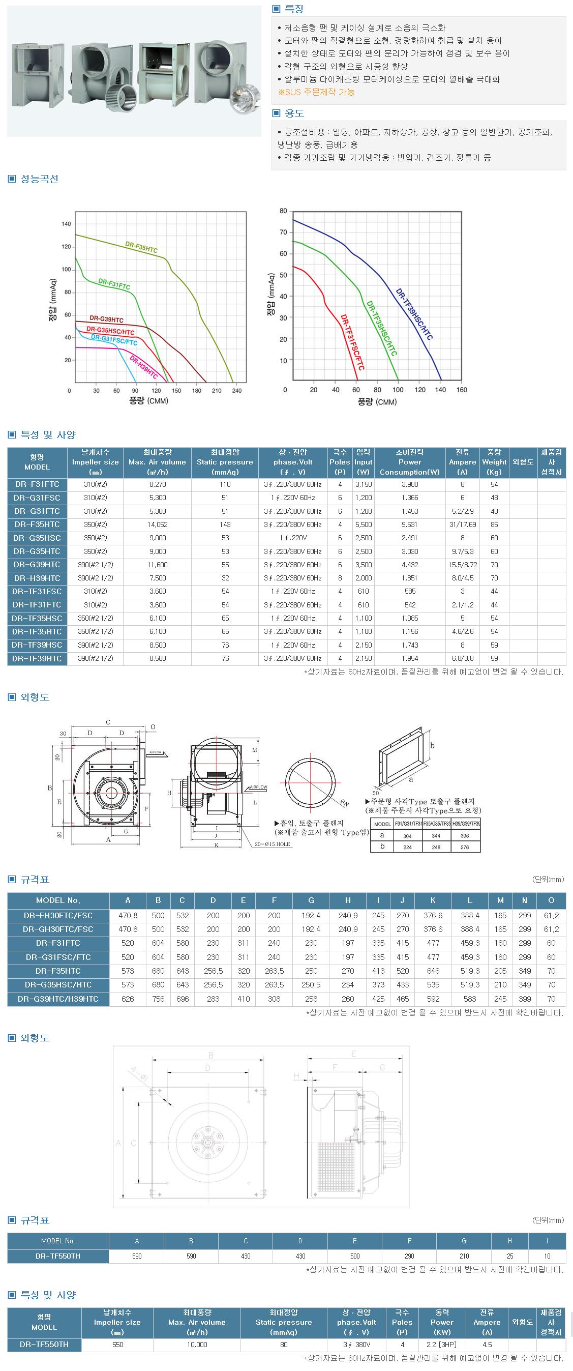 대륜산업 대형시로코팬 / 터보팬  1