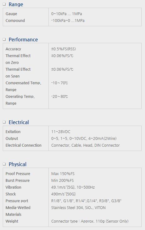 Sensor System Technology Pressure Transmitters for Air Pressure Model PSI