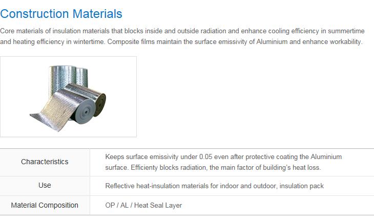 LOTTE ALUMINIUM - Construction Materials Aluminum Foil